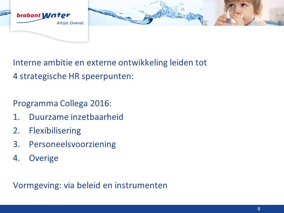 Interne ambitie en externe ontwikkeling leiden tot 4 strategische HR speerpunten: Programma Collega 2016: 1.Duurzame inzetbaarheid 2.Flexibilisering 3
