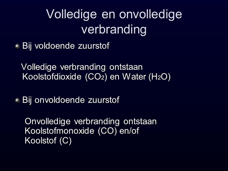 Volledige en onvolledige verbranding Bij voldoende zuurstof Volledige verbranding ontstaan Koolstofdioxide (CO 2 ) en Water (H 2 O) Volledige verbranding ontstaan Koolstofdioxide (CO 2 ) en Water (H 2 O) Bij onvoldoende zuurstof Onvolledige verbranding ontstaan Koolstofmonoxide (CO) en/of Koolstof (C) Onvolledige verbranding ontstaan Koolstofmonoxide (CO) en/of Koolstof (C)