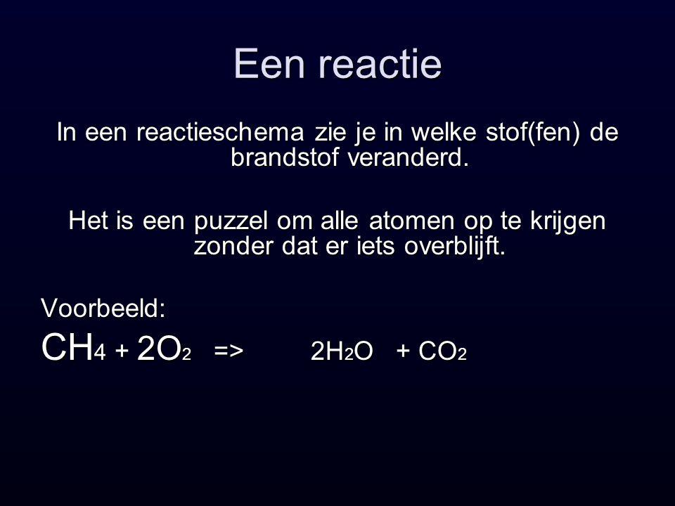 Een reactie In een reactieschema zie je in welke stof(fen) de brandstof veranderd.