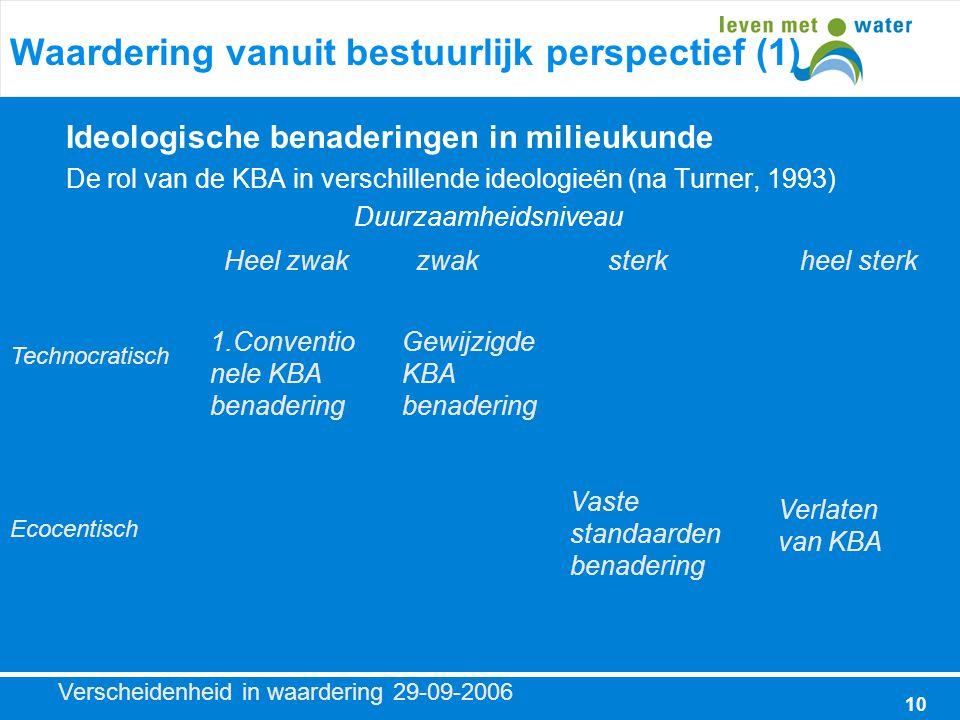 Verscheidenheid in waardering 29-09-2006 10 Waardering vanuit bestuurlijk perspectief (1) Ideologische benaderingen in milieukunde De rol van de KBA in verschillende ideologieën (na Turner, 1993) Duurzaamheidsniveau Technocratisch Ecocentisch Heel zwak zwak sterk heel sterk 1.Conventio nele KBA benadering Gewijzigde KBA benadering Vaste standaarden benadering Verlaten van KBA