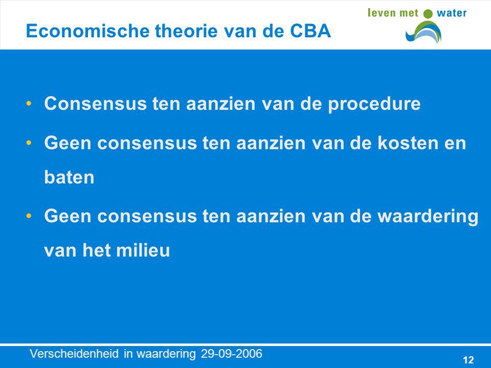 Verscheidenheid in waardering 29-09-2006 12 Economische theorie van de CBA Consensus ten aanzien van de procedure Geen consensus ten aanzien van de kosten en baten Geen consensus ten aanzien van de waardering van het milieu