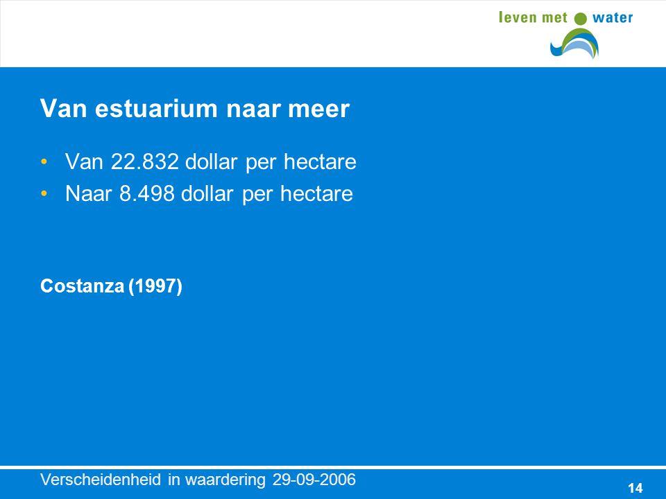 Verscheidenheid in waardering 29-09-2006 14 Van estuarium naar meer Van 22.832 dollar per hectare Naar 8.498 dollar per hectare Costanza (1997)