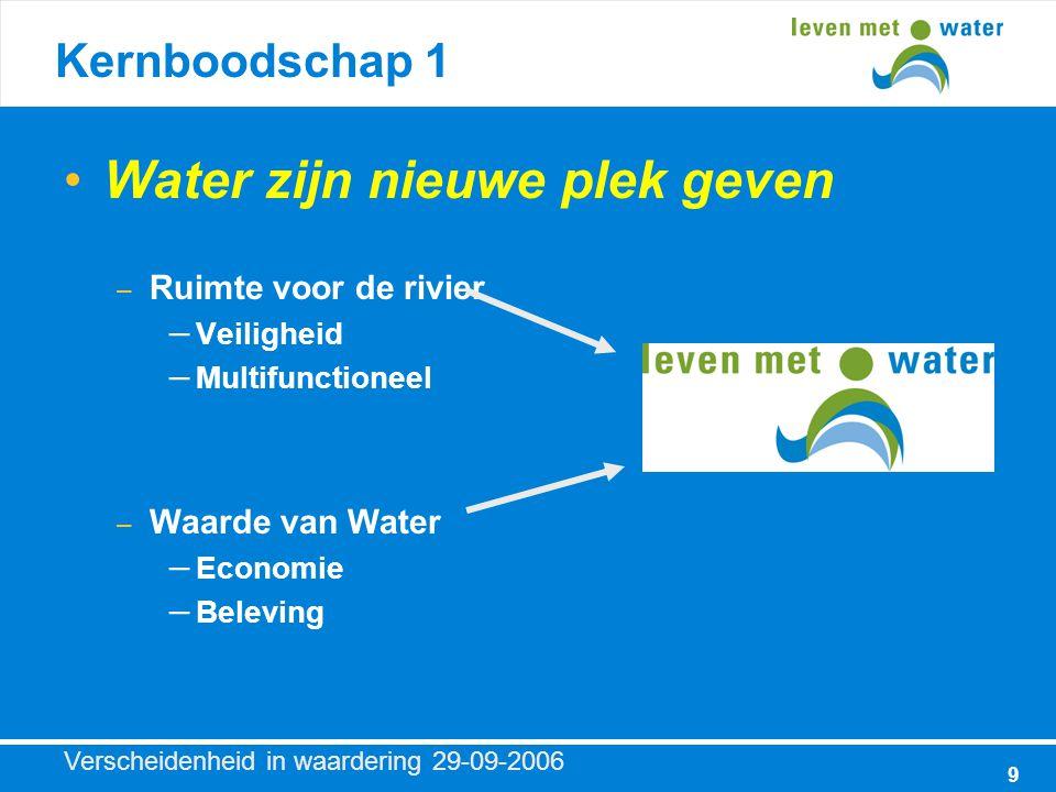 Verscheidenheid in waardering 29-09-2006 9 Water zijn nieuwe plek geven – Ruimte voor de rivier – Veiligheid – Multifunctioneel – Waarde van Water – Economie – Beleving Kernboodschap 1