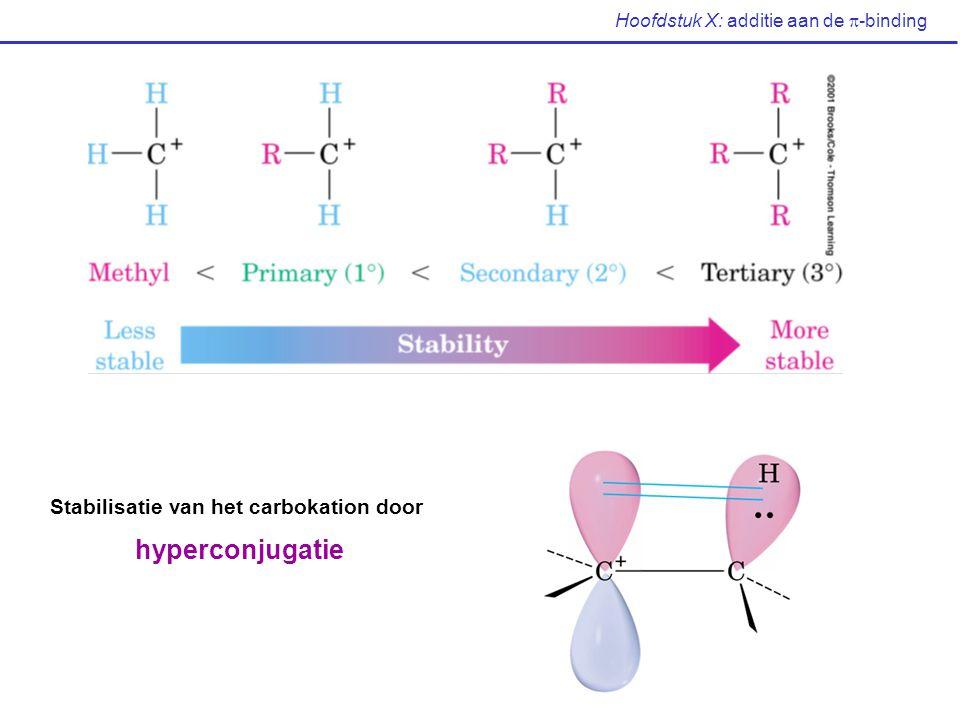 Hoofdstuk X: additie aan de  -binding Stabilisatie van het carbokation door hyperconjugatie
