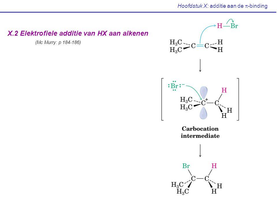 Hoofdstuk X: additie aan de  -binding X.2 Elektrofiele additie van HX aan alkenen (Mc Murry: p 184-186)