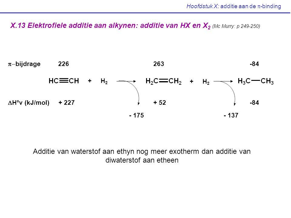 Hoofdstuk X: additie aan de  -binding X.13 Elektrofiele additie aan alkynen: additie van HX en X 2 (Mc Murry: p 249-250) + H 2  H°v (kJ/mol) + 227+