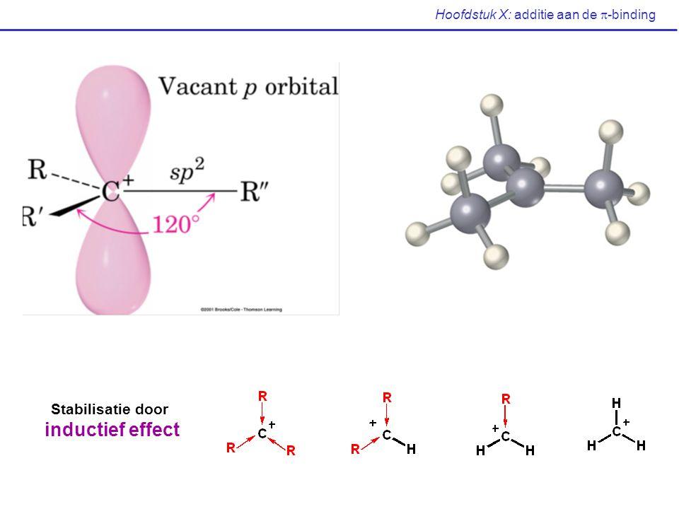 Hoofdstuk X: additie aan de  -binding Stabilisatie door inductief effect