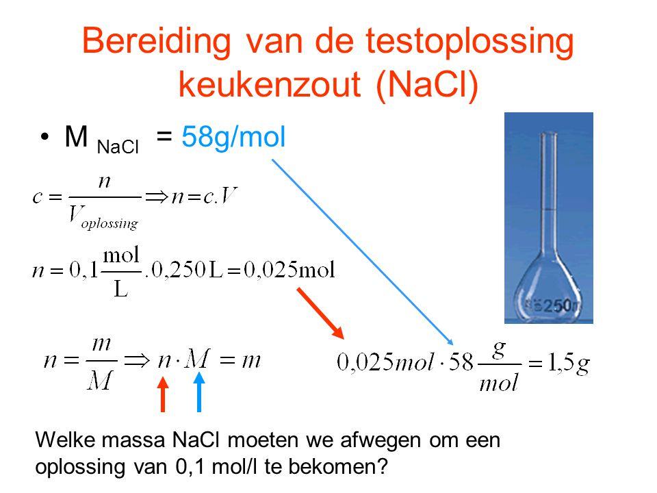 Bereiding van de testoplossing Waterstofchloride (HCl) De massafractie van de sterk geconcentreerde HCl-oplossing ω=37% Welke concentratie heeft de HCl- oplossing.