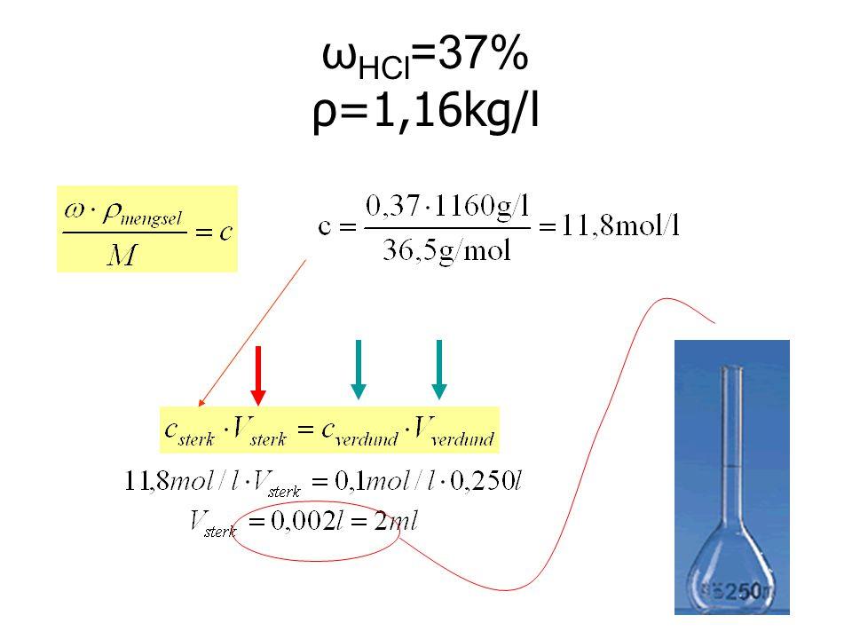 ω azinzuur =96%=0,96 ρ=......kg/l (zie fles) Bereiding van de testoplossing azijnzuur (CH 3 COOH) Welk volume ijsazijn met massafractie 96% moet men afwegen om een oplossing van 0,1 mol/l te bekomen?
