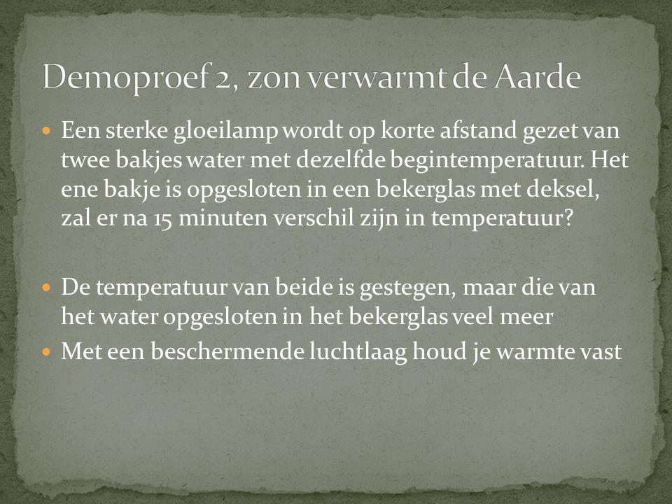 Een sterke gloeilamp wordt op korte afstand gezet van twee bakjes water met dezelfde begintemperatuur.