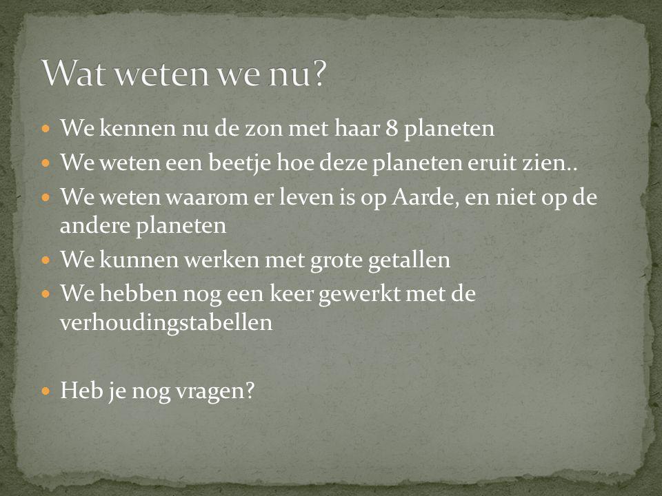 We kennen nu de zon met haar 8 planeten We weten een beetje hoe deze planeten eruit zien..