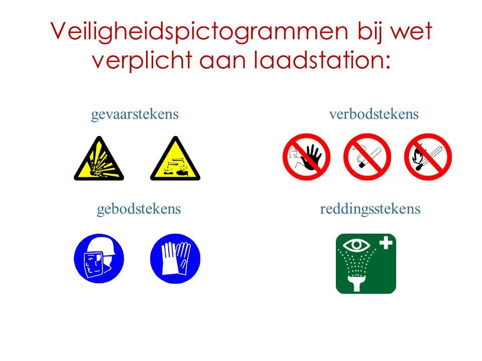 Veiligheidspictogrammen bij wet verplicht aan laadstation: gevaarstekensverbodstekens gebodstekensreddingsstekens