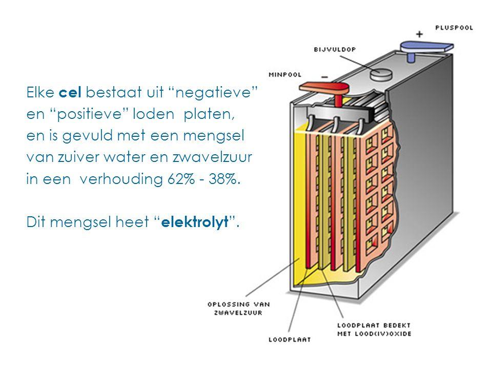 """Elke cel bestaat uit """"negatieve"""" en """"positieve"""" loden platen, en is gevuld met een mengsel van zuiver water en zwavelzuur in een verhouding 62% - 38%."""