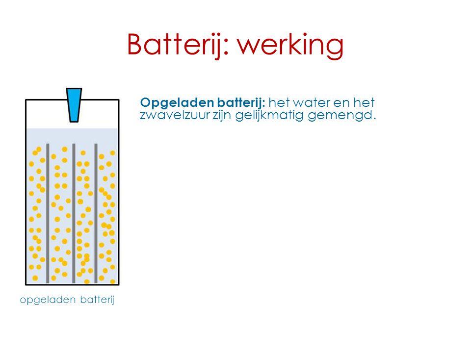 Batterij: werking opgeladen batterij Opgeladen batterij: het water en het zwavelzuur zijn gelijkmatig gemengd.