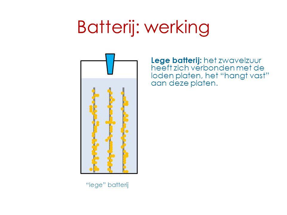 """Batterij: werking """"lege"""" batterij Lege batterij: het zwavelzuur heeft zich verbonden met de loden platen, het """"hangt vast"""" aan deze platen."""