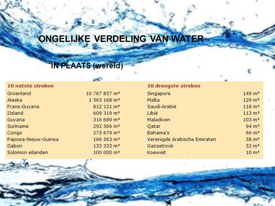 ONGELIJKE VERDELING VAN WATER IN PLAATS (wereld)
