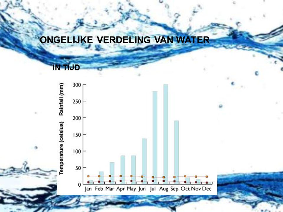 IN TIJD ONGELIJKE VERDELING VAN WATER