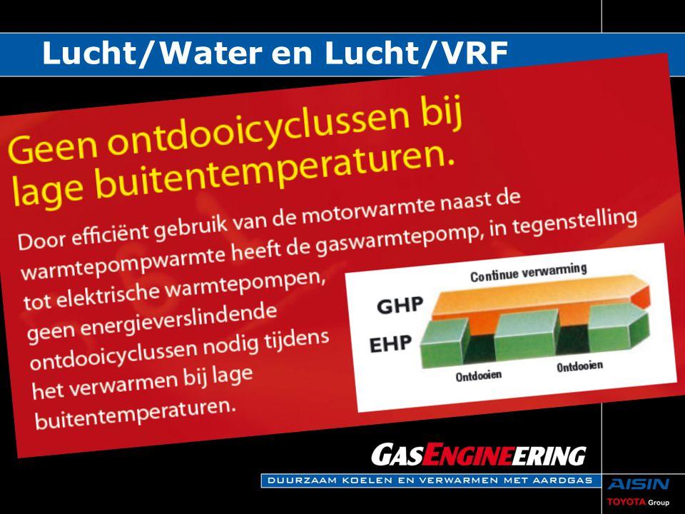 Lucht/Water en Lucht/VRF gaswarmtepomp