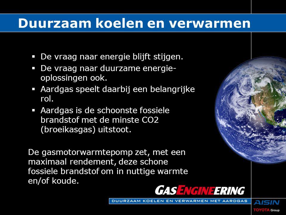 Duurzaam koelen en verwarmen  De vraag naar energie blijft stijgen.  De vraag naar duurzame energie- oplossingen ook.  Aardgas speelt daarbij een b