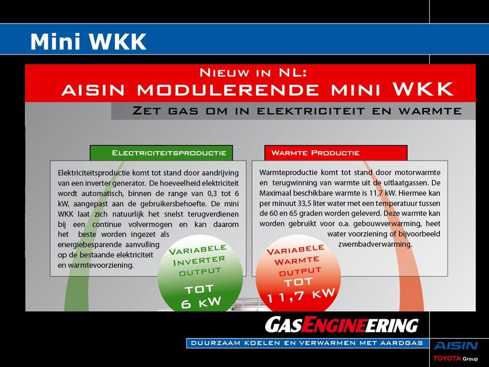 Mini WKK