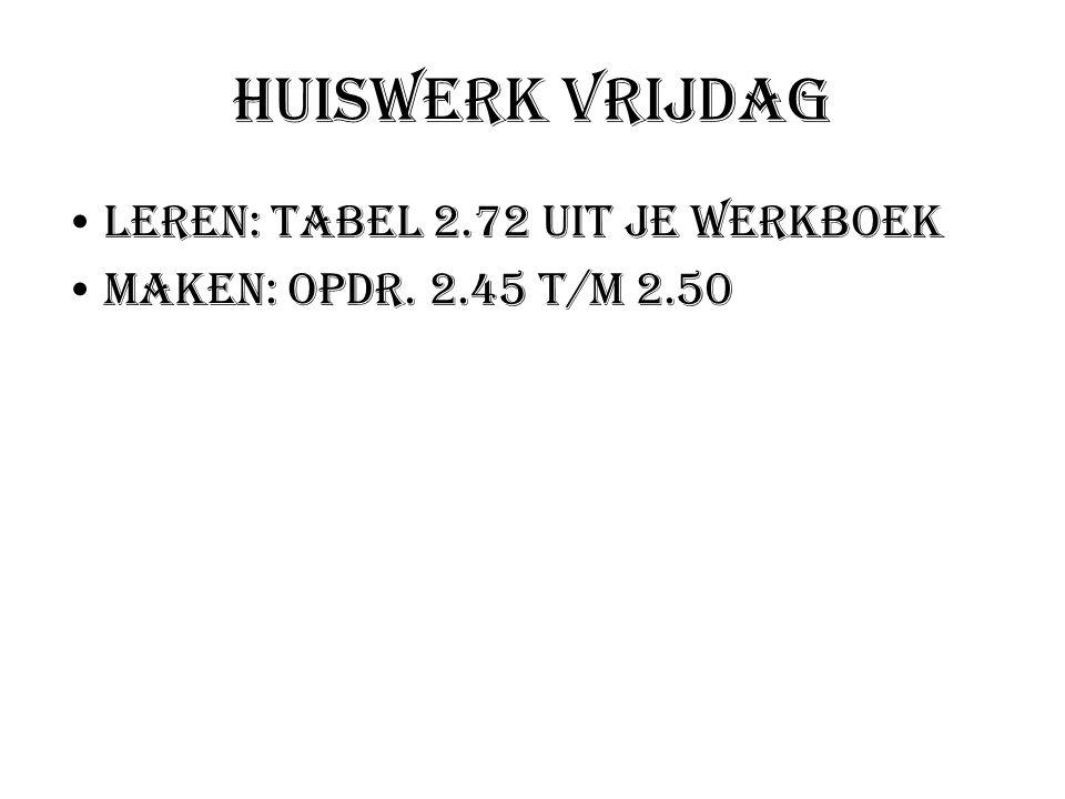 Huiswerk vrijdag Leren: Tabel 2.72 uit je werkboek Maken: opdr. 2.45 t/m 2.50