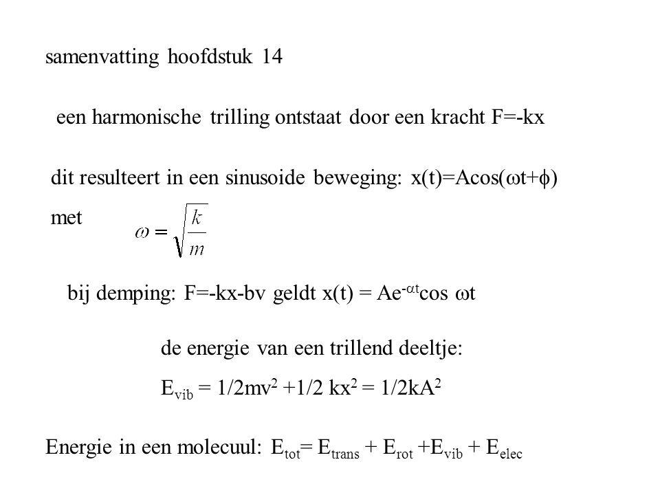samenvatting trillingen zijn bron van golven met v= f harmonische golf is oplossing van een naar rechts lopende golf is bv D(x,t)= A sin (kx-  t) met golfgetal k =  en hoekfrequentie  f vanwege superpositiebeginsel kunnen golven interfereren en ontstaan staande golven bij een verandering van medium kunnen golven reflecteren, en breken (refraction).