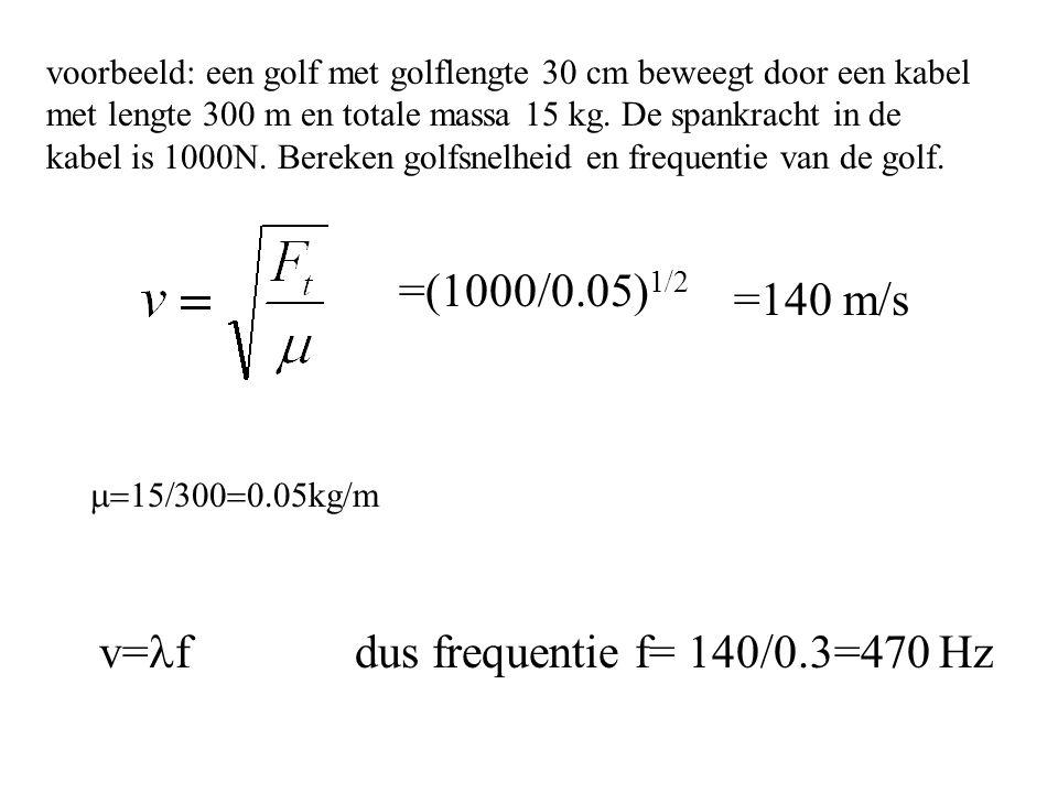voorbeeld: een golf met golflengte 30 cm beweegt door een kabel met lengte 300 m en totale massa 15 kg. De spankracht in de kabel is 1000N. Bereken go