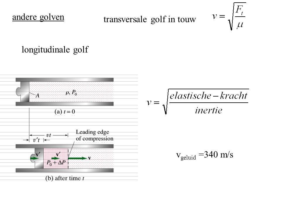 andere golven transversale golf in touw longitudinale golf v geluid =340 m/s