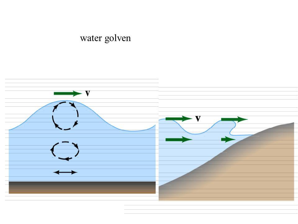 water golven