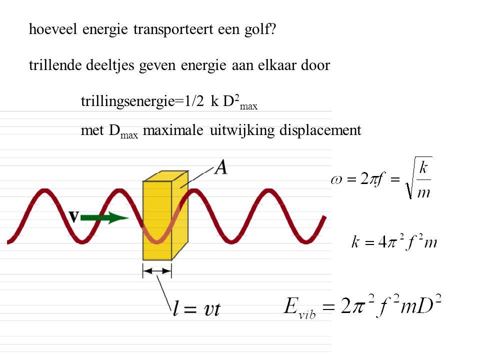 hoeveel energie transporteert een golf? trillende deeltjes geven energie aan elkaar door trillingsenergie=1/2 k D 2 max met D max maximale uitwijking