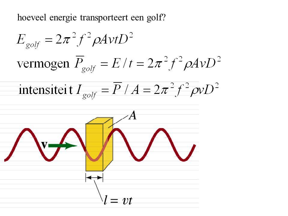 hoeveel energie transporteert een golf?