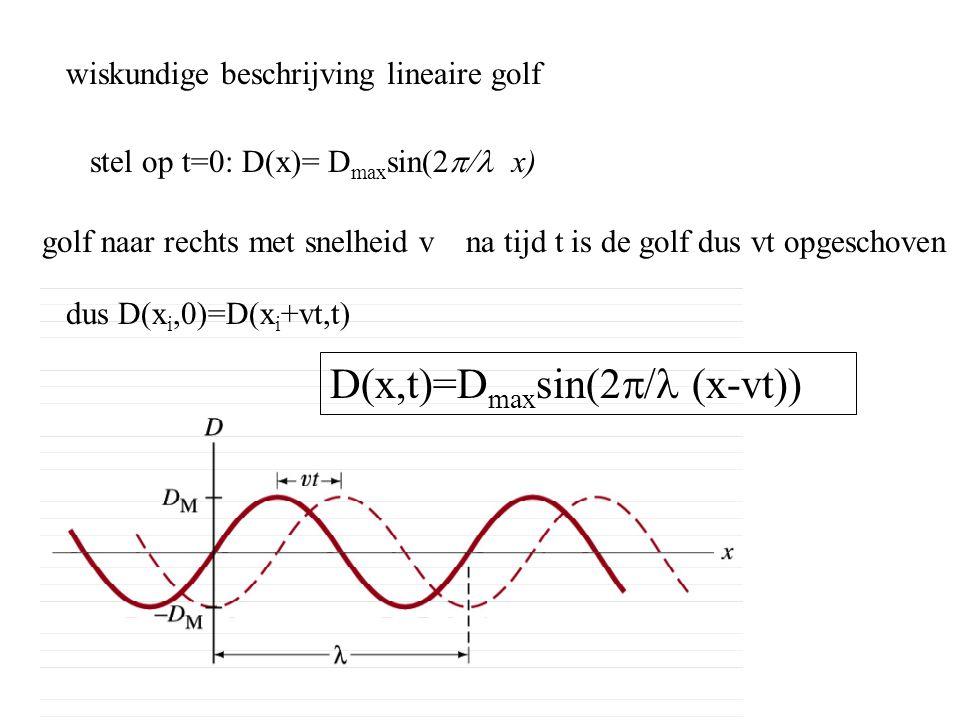 wiskundige beschrijving lineaire golf stel op t=0: D(x)= D max sin(2  x) golf naar rechts met snelheid vna tijd t is de golf dus vt opgeschoven du