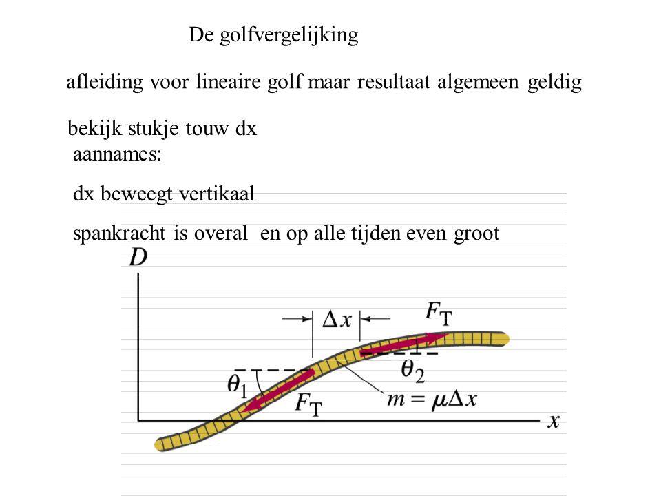 De golfvergelijking afleiding voor lineaire golf maar resultaat algemeen geldig bekijk stukje touw dx aannames: dx beweegt vertikaal spankracht is ove
