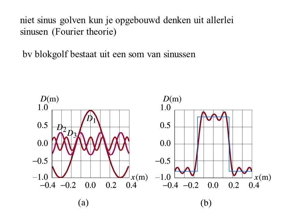 niet sinus golven kun je opgebouwd denken uit allerlei sinusen (Fourier theorie) bv blokgolf bestaat uit een som van sinussen