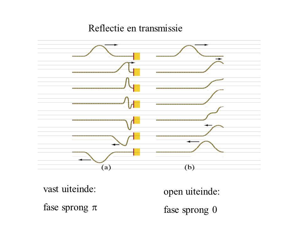 Reflectie en transmissie vast uiteinde: fase sprong  open uiteinde: fase sprong 