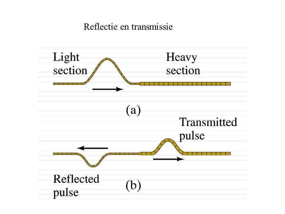 Reflectie en transmissie