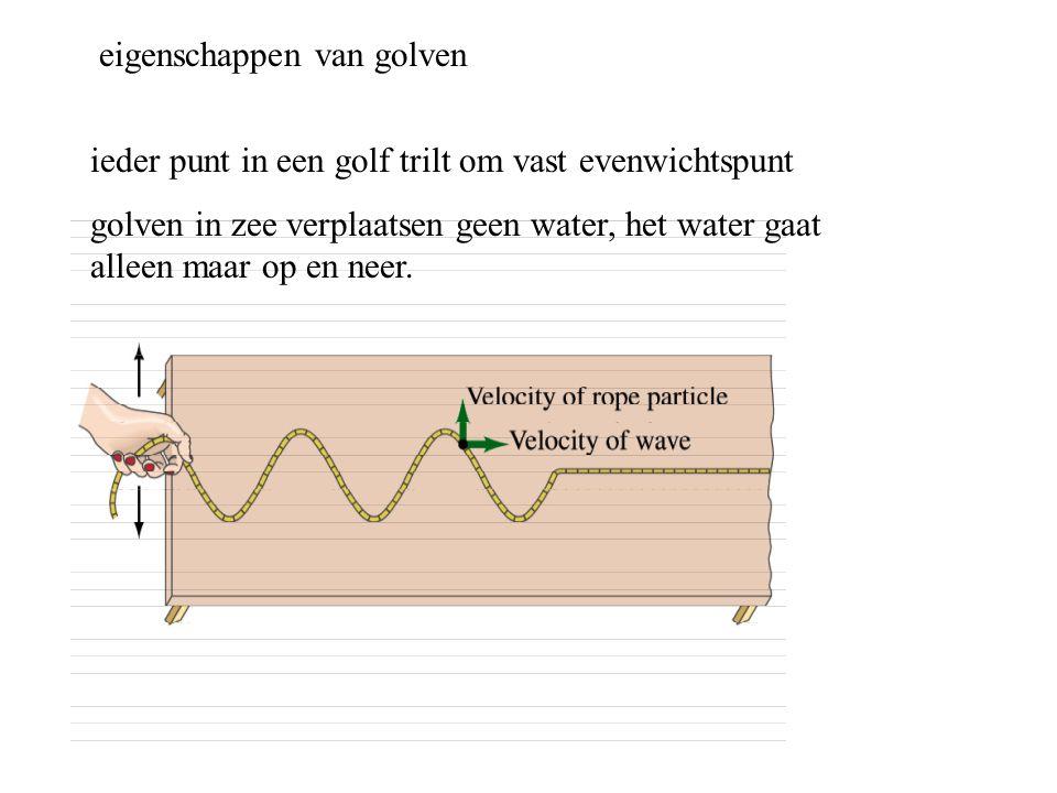 ieder punt in een golf trilt om vast evenwichtspunt golven in zee verplaatsen geen water, het water gaat alleen maar op en neer. eigenschappen van gol