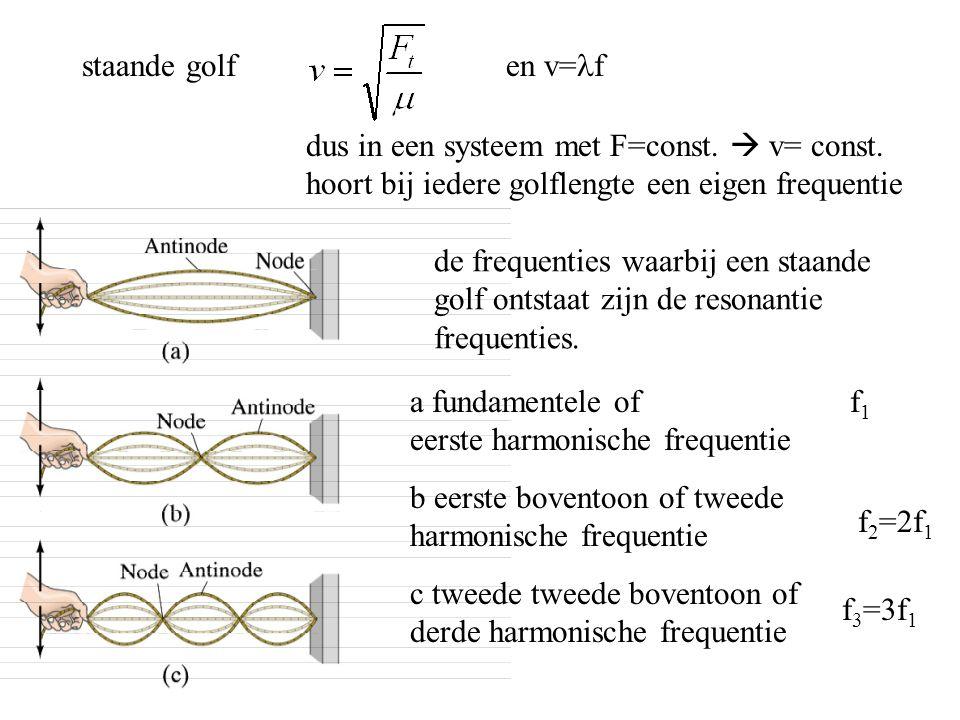 staande golf en v= f dus in een systeem met F=const.  v= const. hoort bij iedere golflengte een eigen frequentie de frequenties waarbij een staande g