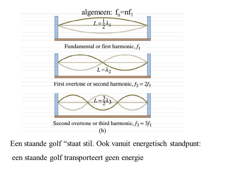 """algemeen: f n =nf 1 Een staande golf """"staat stil. Ook vanuit energetisch standpunt: een staande golf transporteert geen energie"""