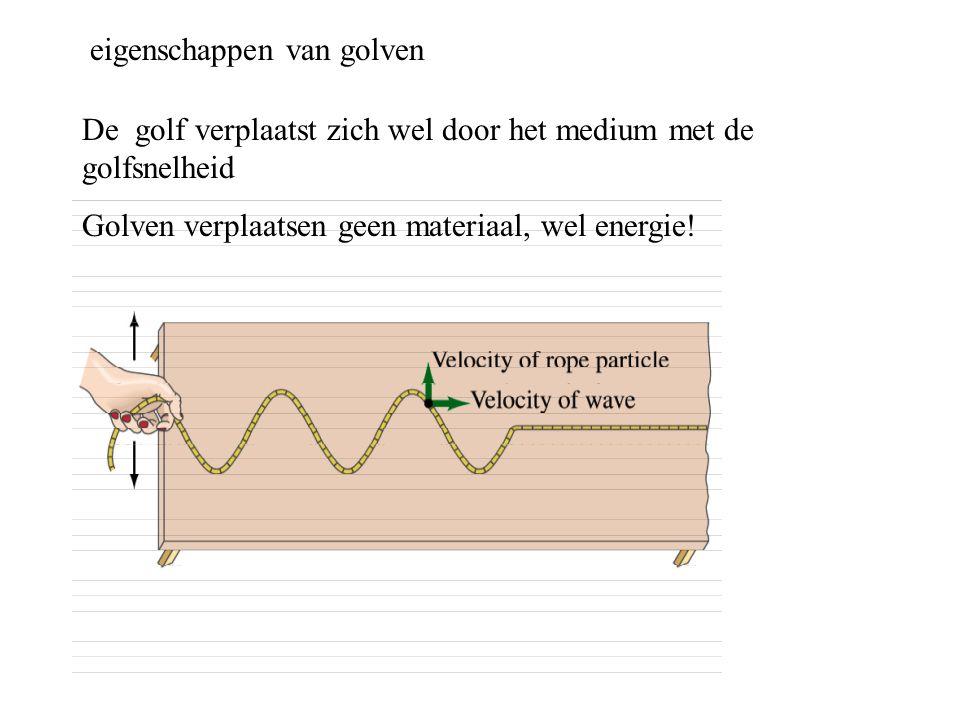 De golf verplaatst zich wel door het medium met de golfsnelheid Golven verplaatsen geen materiaal, wel energie! eigenschappen van golven