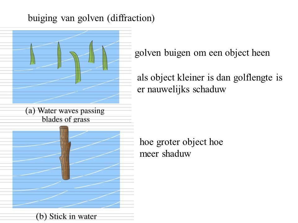 buiging van golven (diffraction) golven buigen om een object heen als object kleiner is dan golflengte is er nauwelijks schaduw hoe groter object hoe