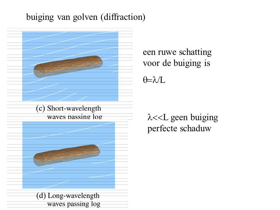 buiging van golven (diffraction) een ruwe schatting voor de buiging is  L  L geen buiging perfecte schaduw