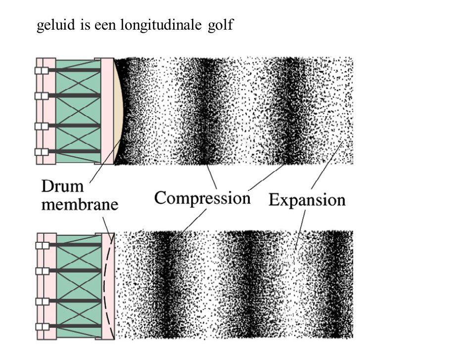 geluid is een longitudinale golf