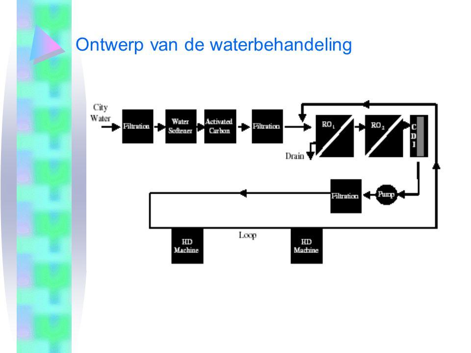 Ontwerp van de waterbehandeling