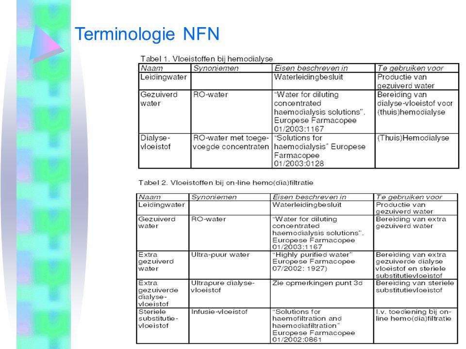 Chemische samenstelling NFN