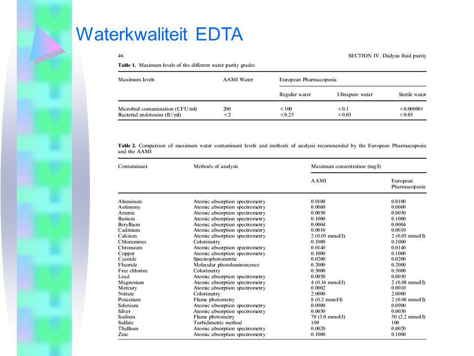 Waterkwaliteit EDTA