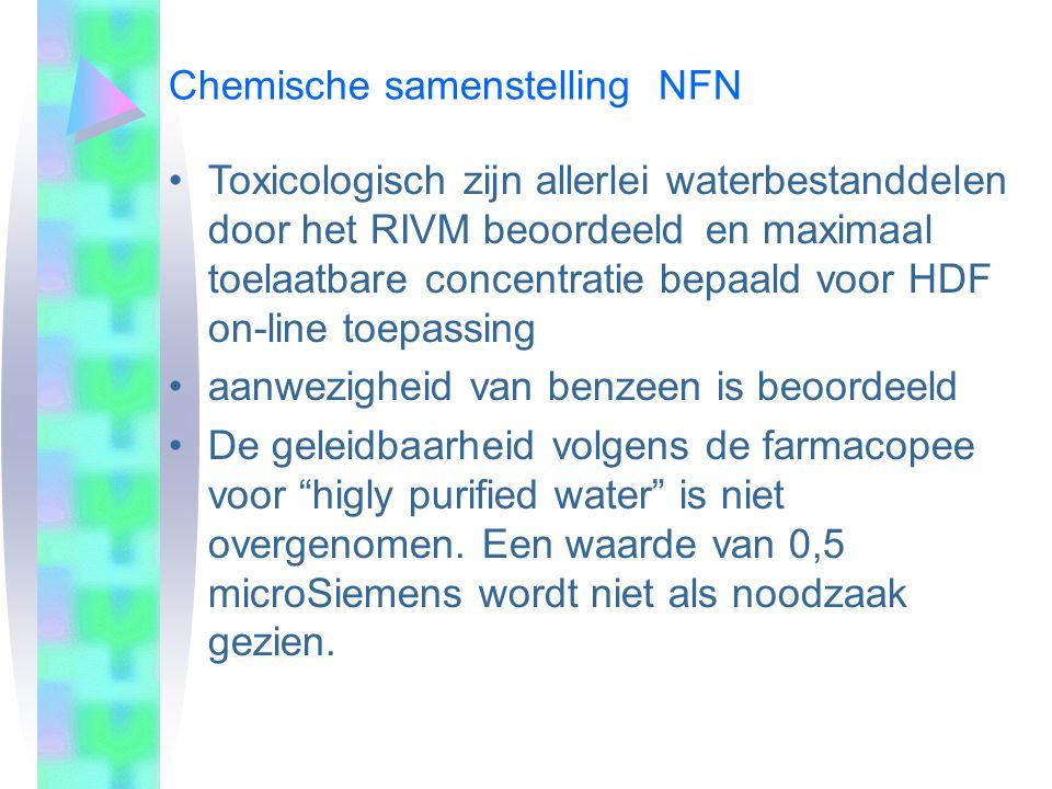 Chemische samenstelling NFN Toxicologisch zijn allerlei waterbestanddelen door het RIVM beoordeeld en maximaal toelaatbare concentratie bepaald voor H