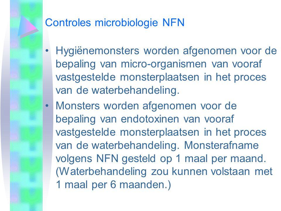 Controles microbiologie NFN Hygiënemonsters worden afgenomen voor de bepaling van micro-organismen van vooraf vastgestelde monsterplaatsen in het proc