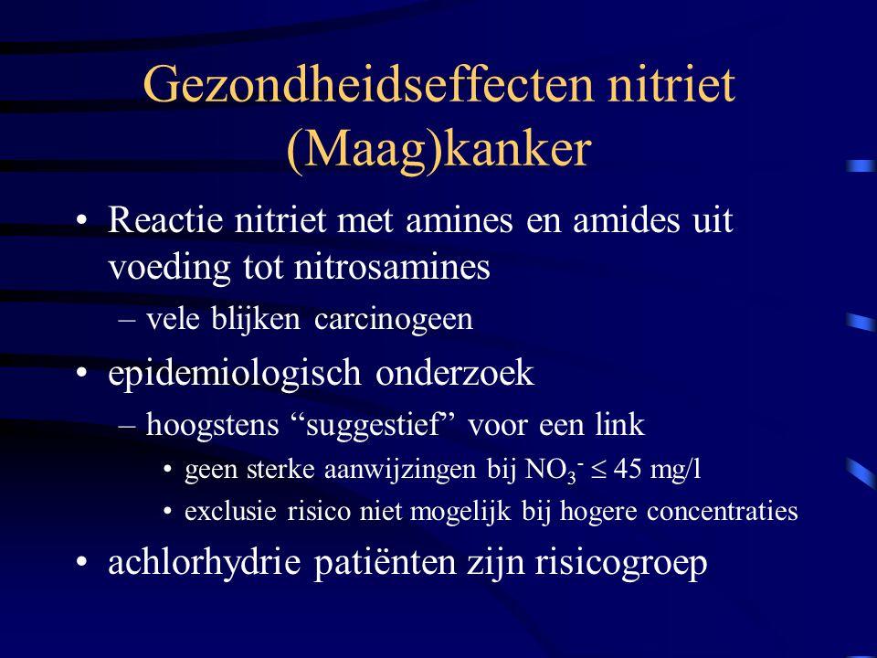 Gezondheidseffecten nitriet (Maag)kanker Reactie nitriet met amines en amides uit voeding tot nitrosamines –vele blijken carcinogeen epidemiologisch o