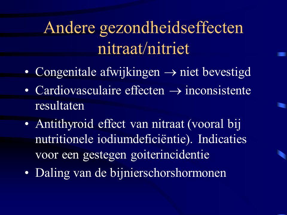 Andere gezondheidseffecten nitraat/nitriet Congenitale afwijkingen  niet bevestigd Cardiovasculaire effecten  inconsistente resultaten Antithyroid e